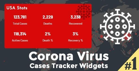 Corona Virus Cases Tracker Widgets
